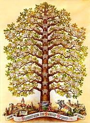 Генеалогическое древо рода Regner. `Современная работа. Акварель — увеличить