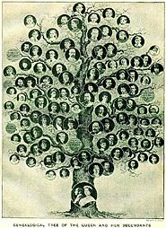 Генеалогическое древо королевы Виктории `(Великобритания, 1819–1901) и её потомков — увеличить