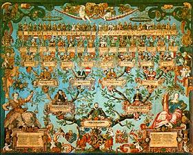 Генеалогическое древо Луи III, герцога Вюртембергского (1554–1593) — увеличить